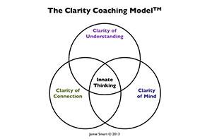 CoachingThumb